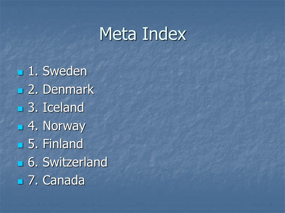 Meta Index 1. Sweden 1. Sweden 2. Denmark 2. Denmark 3. Iceland 3. Iceland 4. Norway 4. Norway 5. Finland 5. Finland 6. Switzerland 6. Switzerland 7.