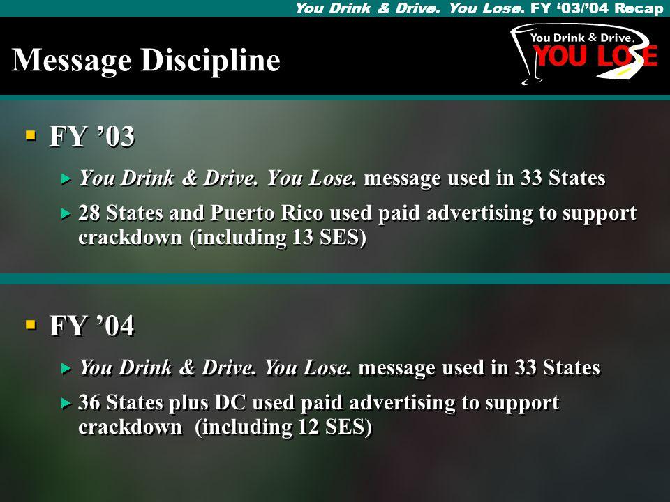 Message Discipline  FY '03  You Drink & Drive. You Lose.