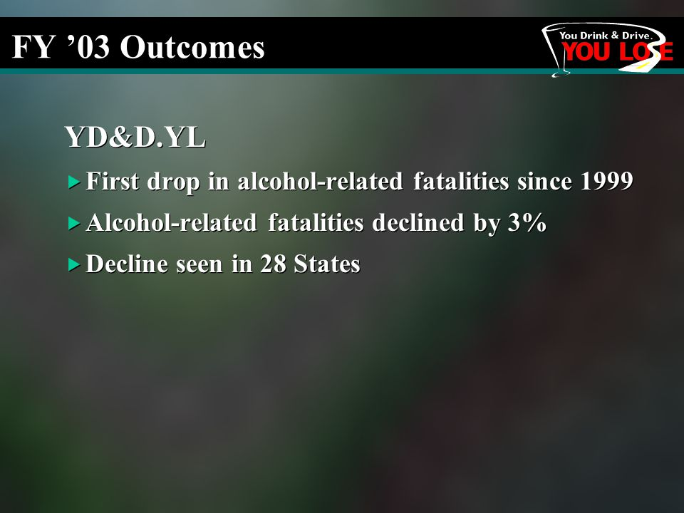 FY '03 Outcomes YD&D.YL  First drop in alcohol-related fatalities since 1999  Alcohol-related fatalities declined by 3%  Decline seen in 28 States YD&D.YL  First drop in alcohol-related fatalities since 1999  Alcohol-related fatalities declined by 3%  Decline seen in 28 States