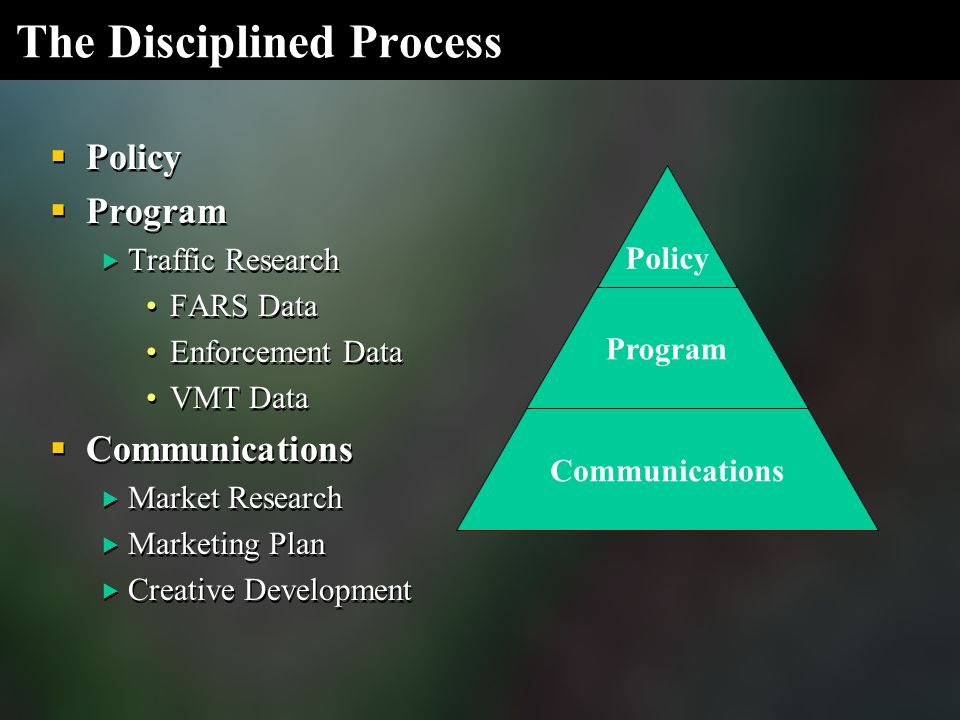 The Disciplined Process  Policy  Program  Traffic Research FARS Data Enforcement Data VMT Data  Communications  Market Research  Marketing Plan  Creative Development  Policy  Program  Traffic Research FARS Data Enforcement Data VMT Data  Communications  Market Research  Marketing Plan  Creative Development Program Communications Policy