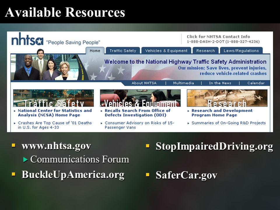 Available Resources  www.nhtsa.gov  Communications Forum  BuckleUpAmerica.org  www.nhtsa.gov  Communications Forum  BuckleUpAmerica.org  StopImpairedDriving.org  SaferCar.gov