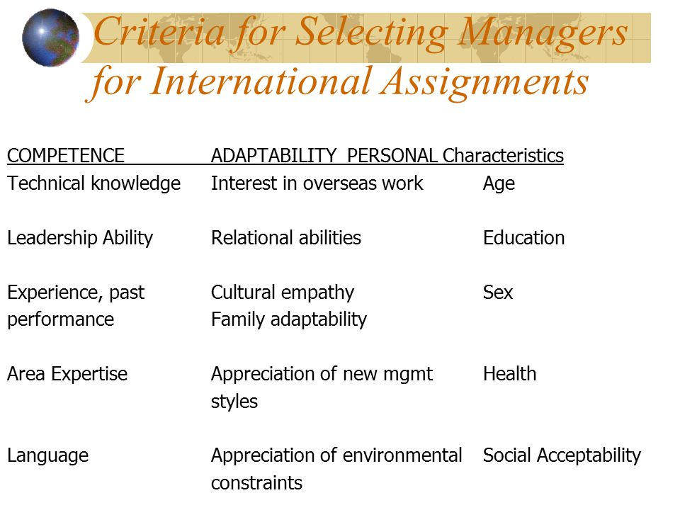 Criteria for Selecting Managers for International Assignments COMPETENCEADAPTABILITYPERSONAL Characteristics Technical knowledgeInterest in overseas workAge Leadership AbilityRelational abilitiesEducation Experience, pastCultural empathySex performanceFamily adaptability Area ExpertiseAppreciation of new mgmtHealth styles LanguageAppreciation of environmentalSocial Acceptability constraints