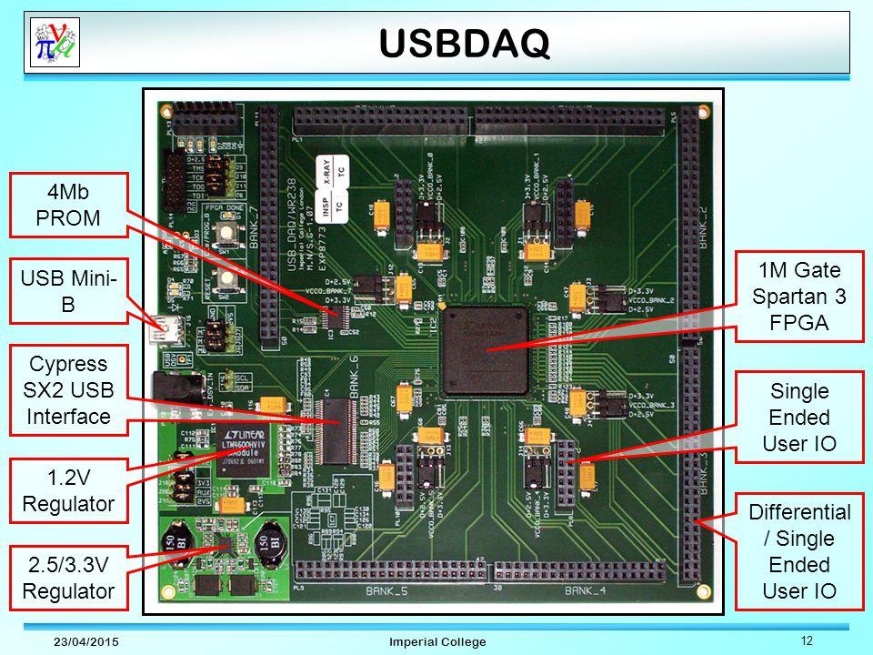 23/04/2015Imperial College 12 USBDAQ USB Mini- B 1.2V Regulator 2.5/3.3V Regulator Cypress SX2 USB Interface Differential / Single Ended User IO Single Ended User IO 1M Gate Spartan 3 FPGA 4Mb PROM