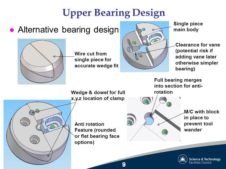 Upper Bearing Design l Alternative bearing design Wedge & dowel for full x,y,z location of clamp Anti rotation Feature (rounded or flat bearing face options) Single piece main body Wire cut from single piece for accurate wedge fit Full bearing merges into section for anti- rotation M/C with block in place to prevent tool wander Clearance for vane (potential risk if adding vane later otherwise simpler bearing)