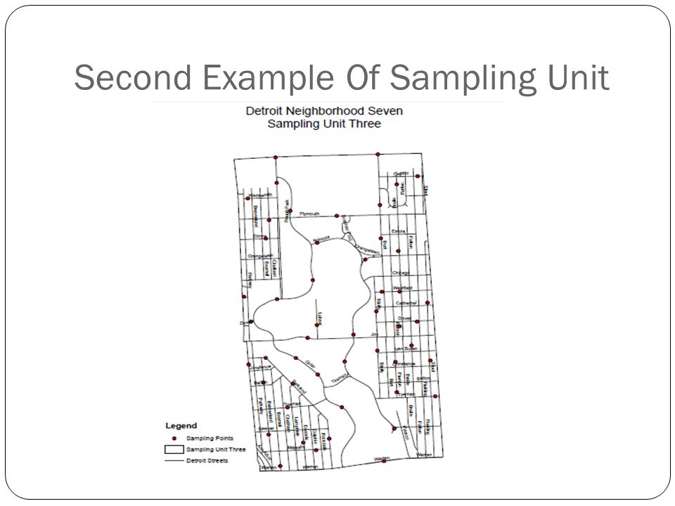 Second Example Of Sampling Unit