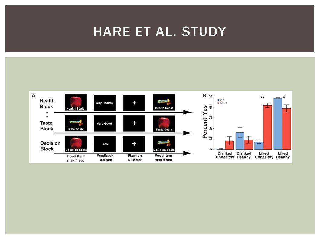 HARE ET AL. STUDY