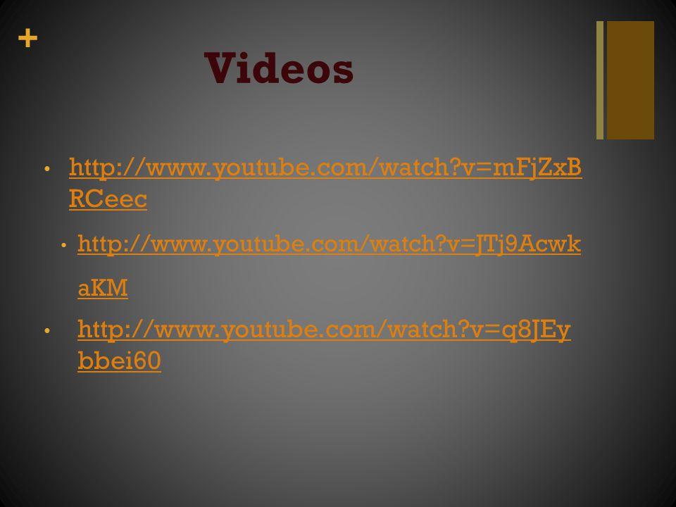 + Videos http://www.youtube.com/watch?v=mFjZxB RCeec http://www.youtube.com/watch?v=mFjZxB RCeec http://www.youtube.com/watch?v=JTj9Acwk aKM http://ww