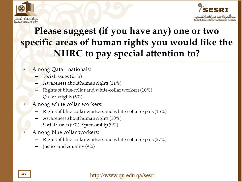 Please suggest (if you have any) one or two specific areas of human rights you would like the NHRC to pay special attention to? 47 Among Qatari nation