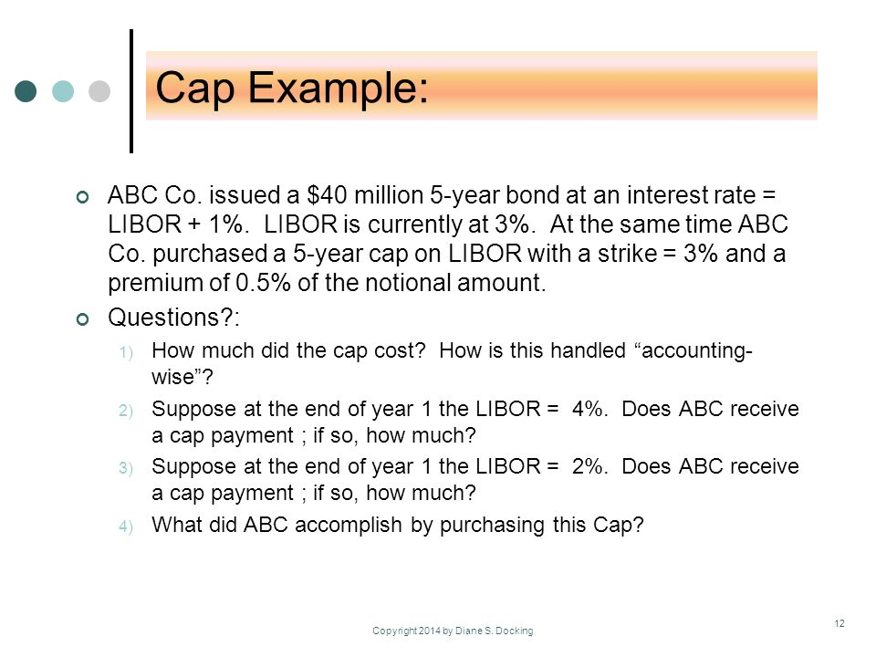 Cap Example: ABC Co. issued a $40 million 5-year bond at an interest rate = LIBOR + 1%.