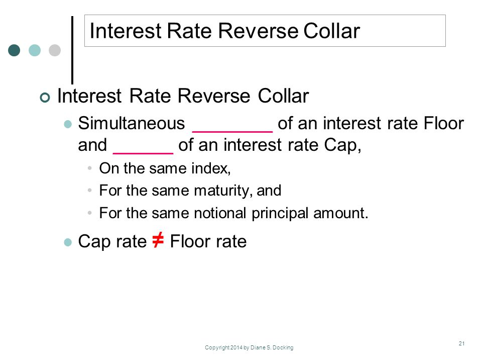 Interest Rate Reverse Collar Simultaneous ________ of an interest rate Floor and ______ of an interest rate Cap, On the same index, For the same maturity, and For the same notional principal amount.