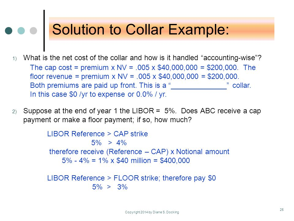 Solution to Collar Example: 1) What is the net cost of the collar and how is it handled accounting-wise .
