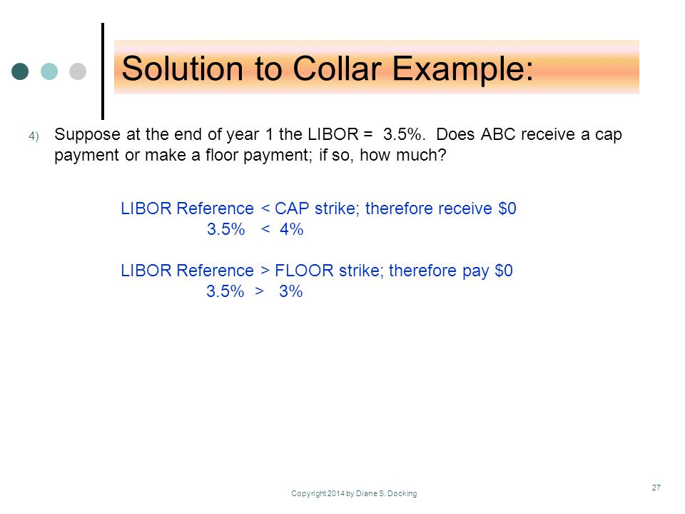 Solution to Collar Example: 4) Suppose at the end of year 1 the LIBOR = 3.5%.