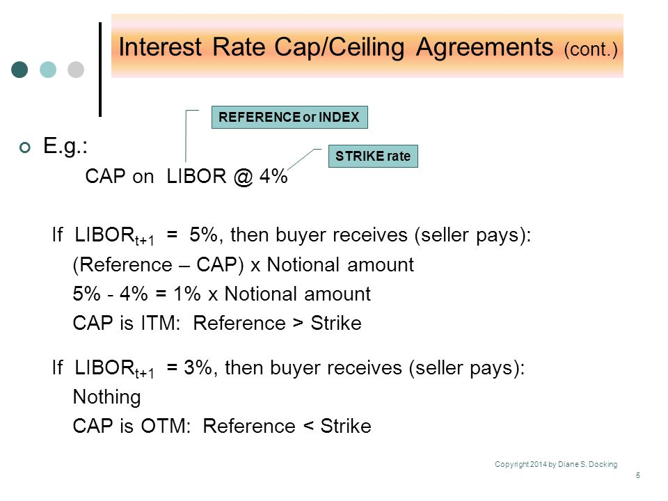 Solution to Collar Example: 3) Suppose at the end of year 1 the LIBOR = 2%.