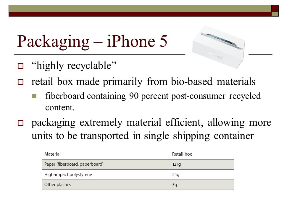 Packaging – iPhone 5  highly recyclable  retail box made primarily from bio-based materials fiberboard containing 90 percent post-consumer recycled content.