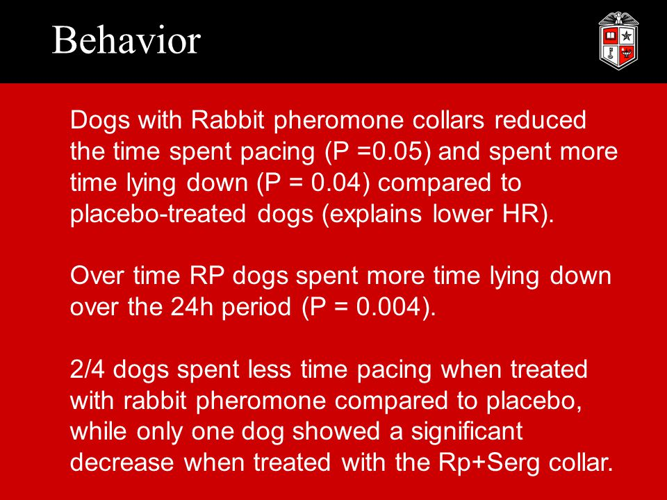 Dogs with Rabbit pheromone collars reduced the time spent pacing (P =0.05) and spent more time lying down (P = 0.04) compared to placebo-treated dogs