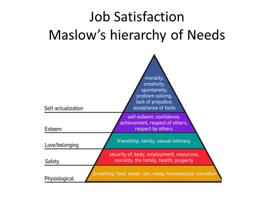 An Australian workers view Job satisfaction .– sometimes .