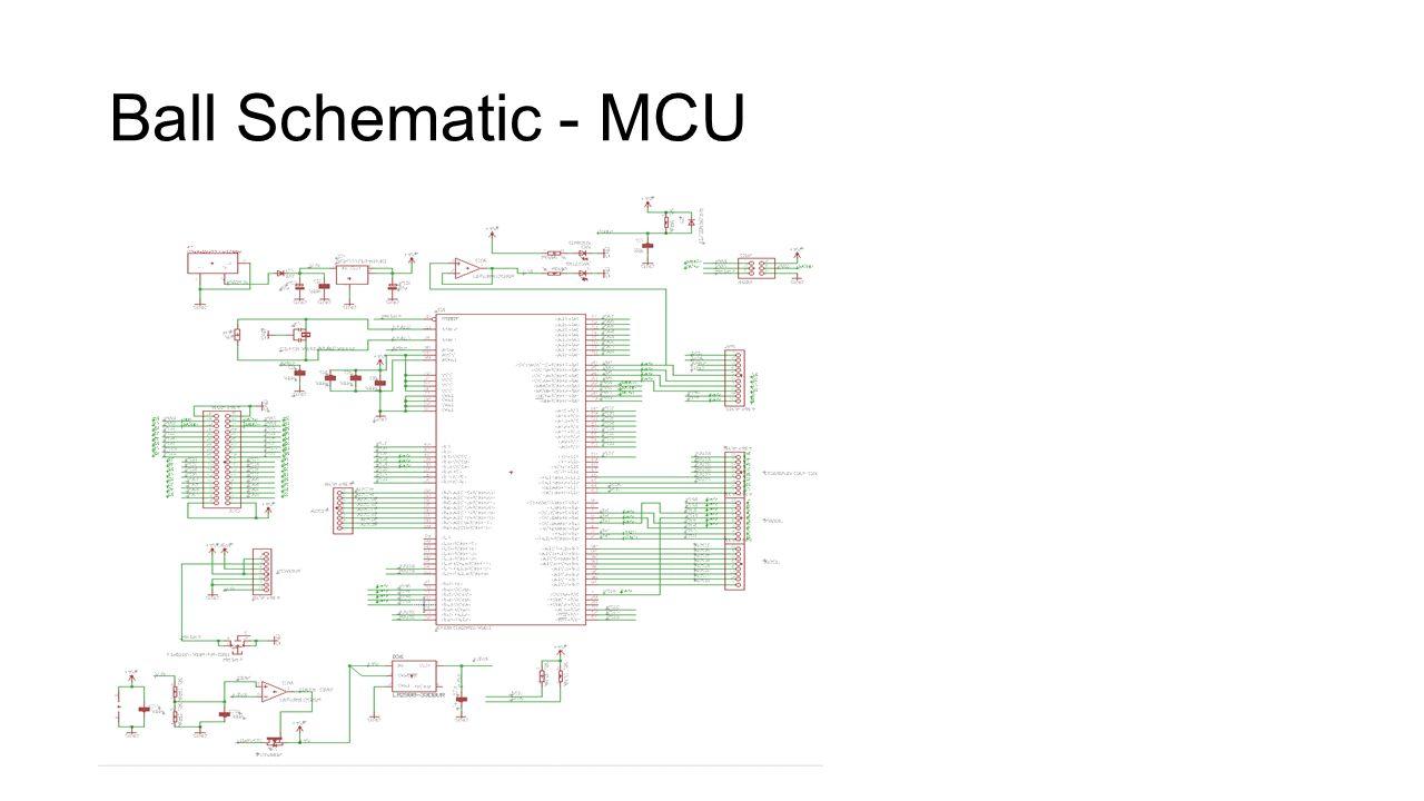 Ball Schematic - MCU
