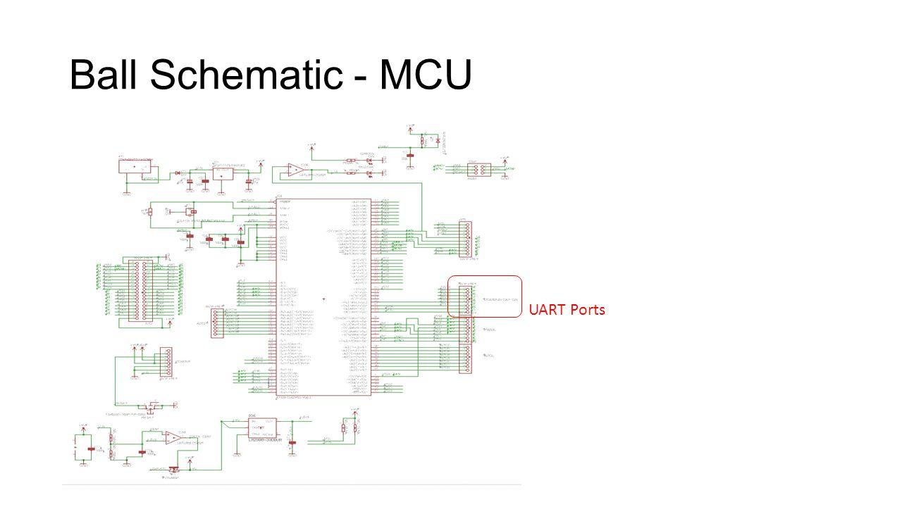 Ball Schematic - MCU UART Ports