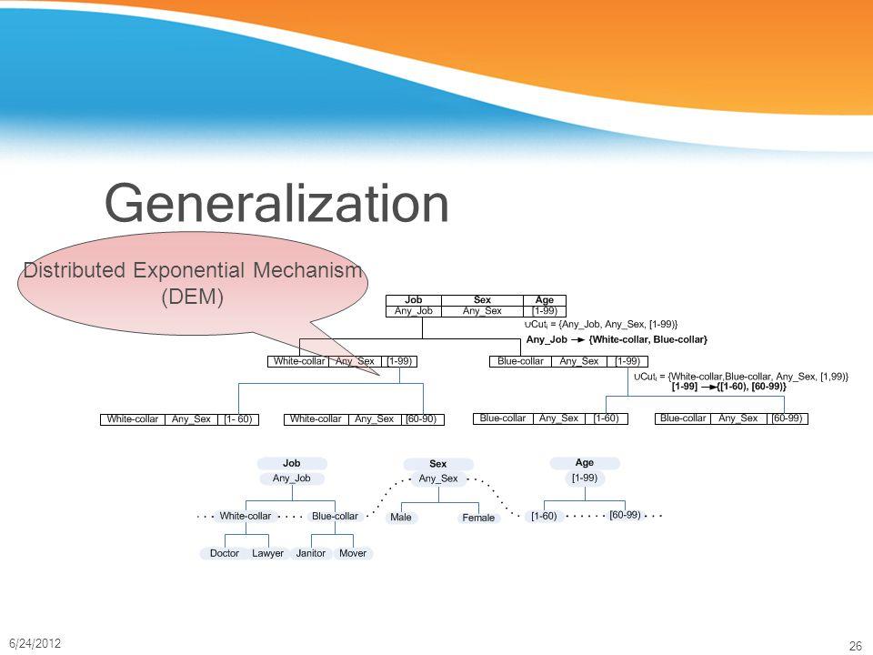 26 6/24/2012 Generalization Distributed Exponential Mechanism (DEM)
