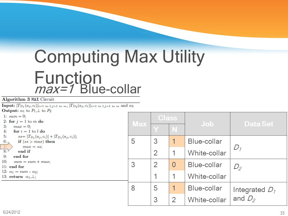 33 6/24/2012 Computing Max Utility Function max=1 Blue-collar Max Class JobData Set YN 531Blue-collar D1D1 21White-collar 320Blue-collar D2D2 11White-collar 851Blue-collar Integrated D 1 and D 2 32White-collar