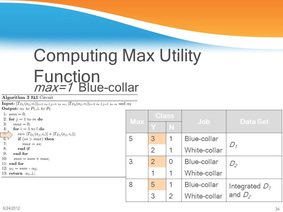 34 6/24/2012 Computing Max Utility Function max=1 Blue-collar Max Class JobData Set YN 531Blue-collar D1D1 21White-collar 320Blue-collar D2D2 11White-collar 851Blue-collar Integrated D 1 and D 2 32White-collar