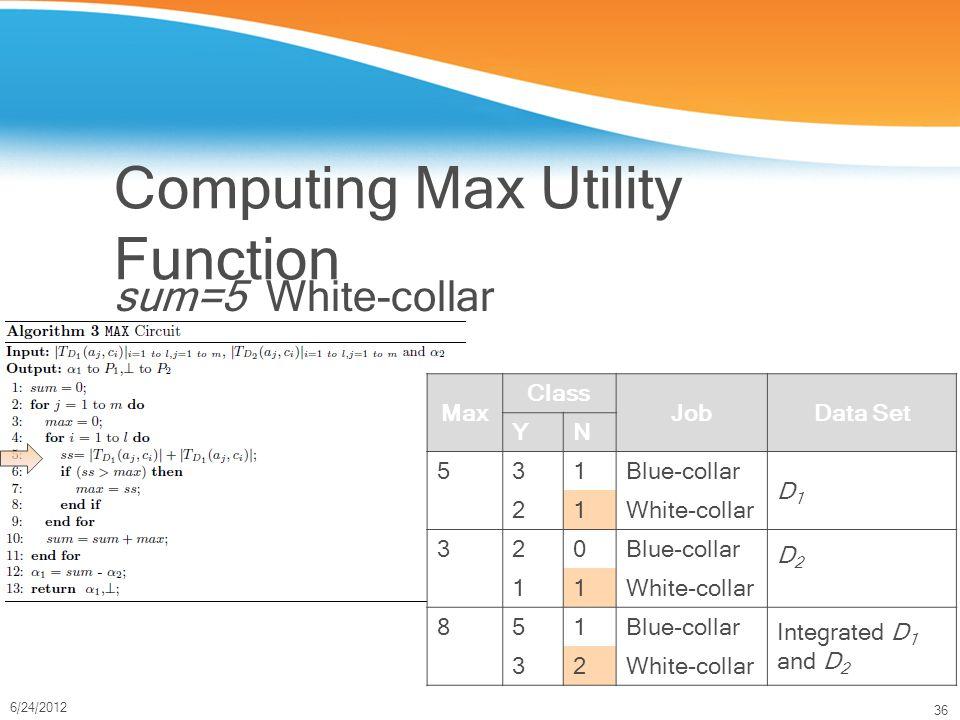 36 6/24/2012 Computing Max Utility Function sum=5 White-collar Max Class JobData Set YN 531Blue-collar D1D1 21White-collar 320Blue-collar D2D2 11White-collar 851Blue-collar Integrated D 1 and D 2 32White-collar