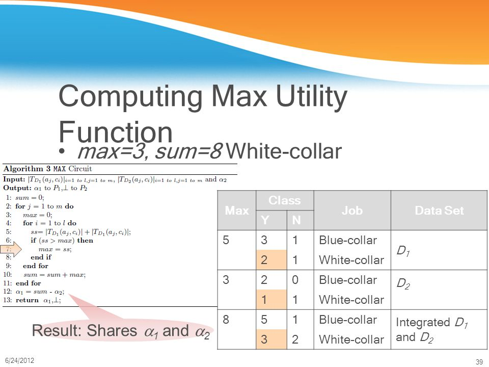 39 6/24/2012 Computing Max Utility Function max=3, sum=8 White-collar Max Class JobData Set YN 531Blue-collar D1D1 21White-collar 320Blue-collar D2D2 11White-collar 851Blue-collar Integrated D 1 and D 2 32White-collar Result: Shares  1 and  2