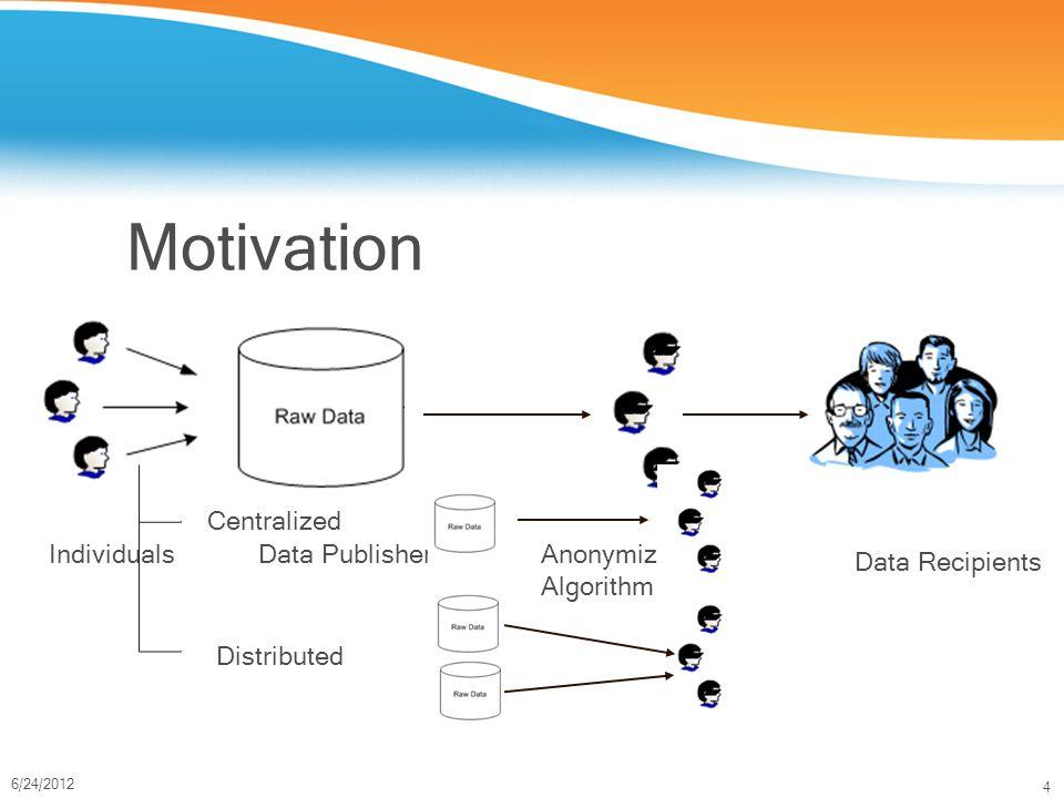 4 6/24/2012 Motivation IndividualsData PublisherAnonymization Algorithm Data Recipients Centralized Distributed