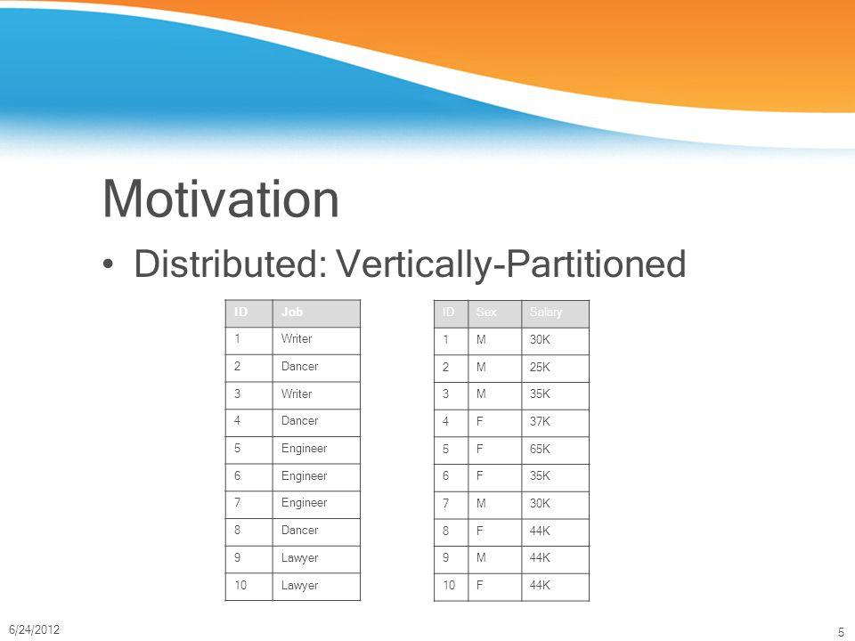 5 6/24/2012 Motivation Distributed: Vertically-Partitioned IDJob 1Writer 2Dancer 3Writer 4Dancer 5Engineer 6 7 8Dancer 9Lawyer 10Lawyer IDSexSalary 1M30K 2M25K 3M35K 4F37K 5F65K 6F35K 7M30K 8F44K 9M 10F44K