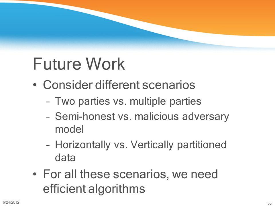 55 6/24/2012 Future Work Consider different scenarios –Two parties vs.