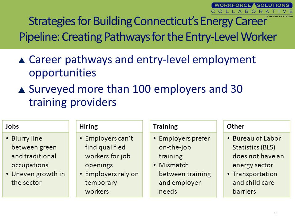 Strategies for Building Connecticut's Energy Career Pipeline: Creating Pathways for the Entry-Level Worker  Career pathways and entry-level employmen