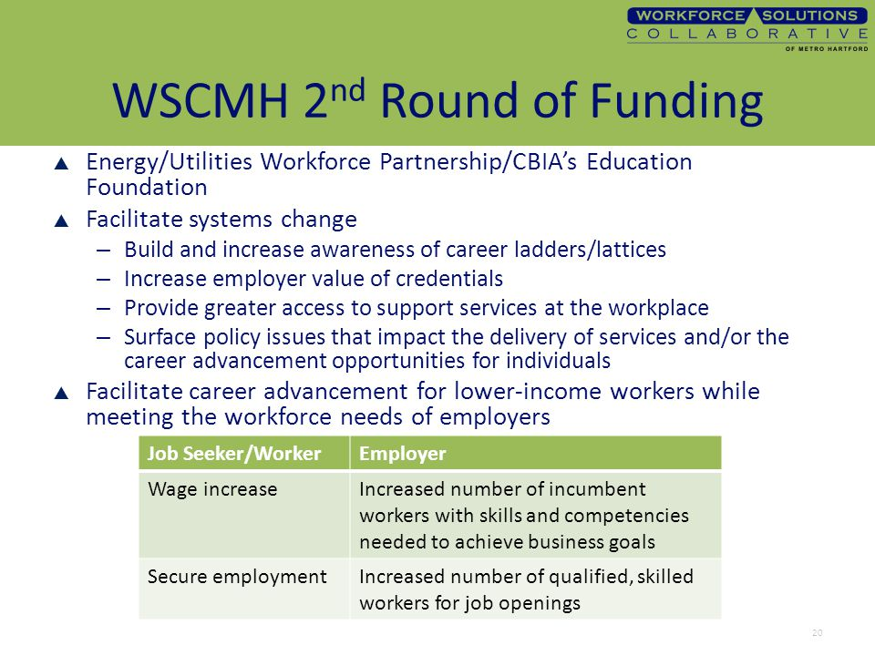 WSCMH 2 nd Round of Funding  Energy/Utilities Workforce Partnership/CBIA's Education Foundation  Facilitate systems change – Build and increase awar
