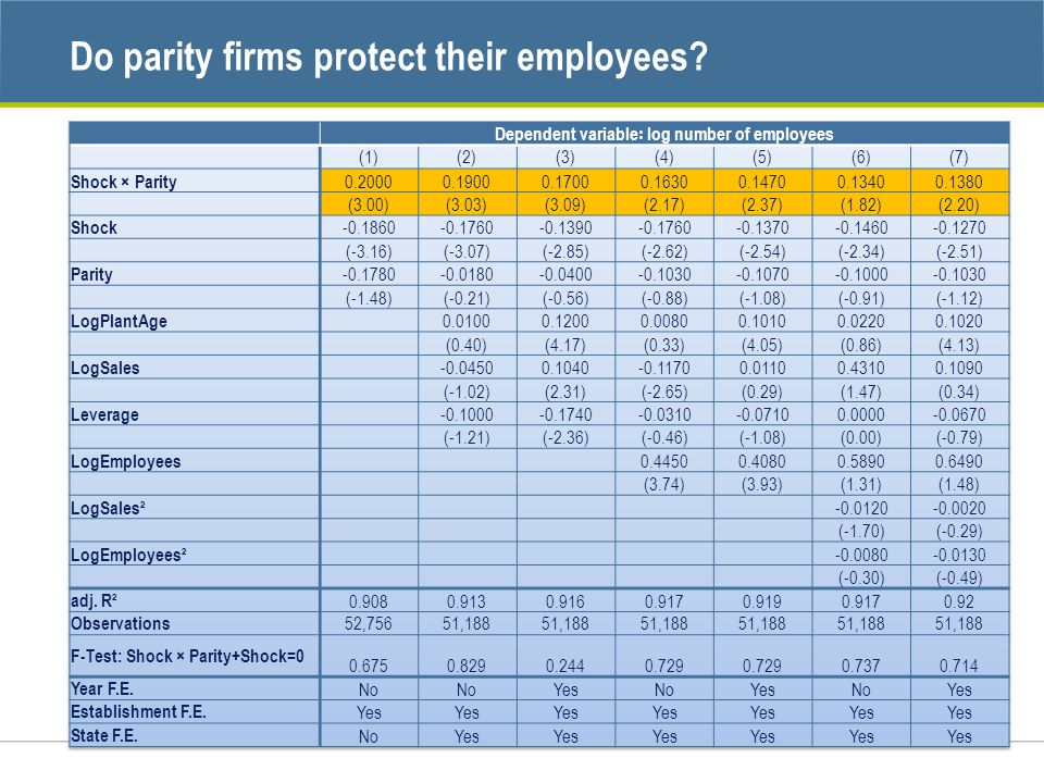 Do parity firms protect their employees?