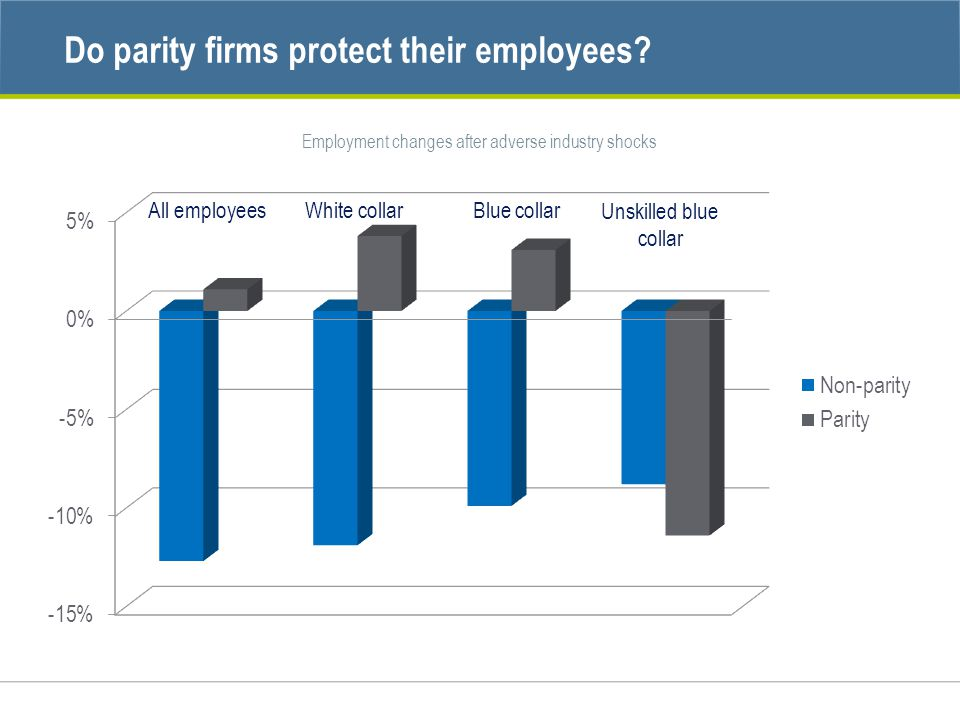 Do parity firms protect their employees.