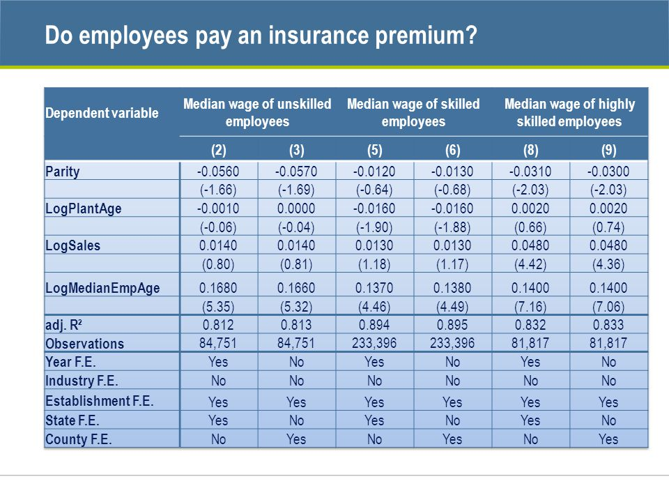 Do employees pay an insurance premium?