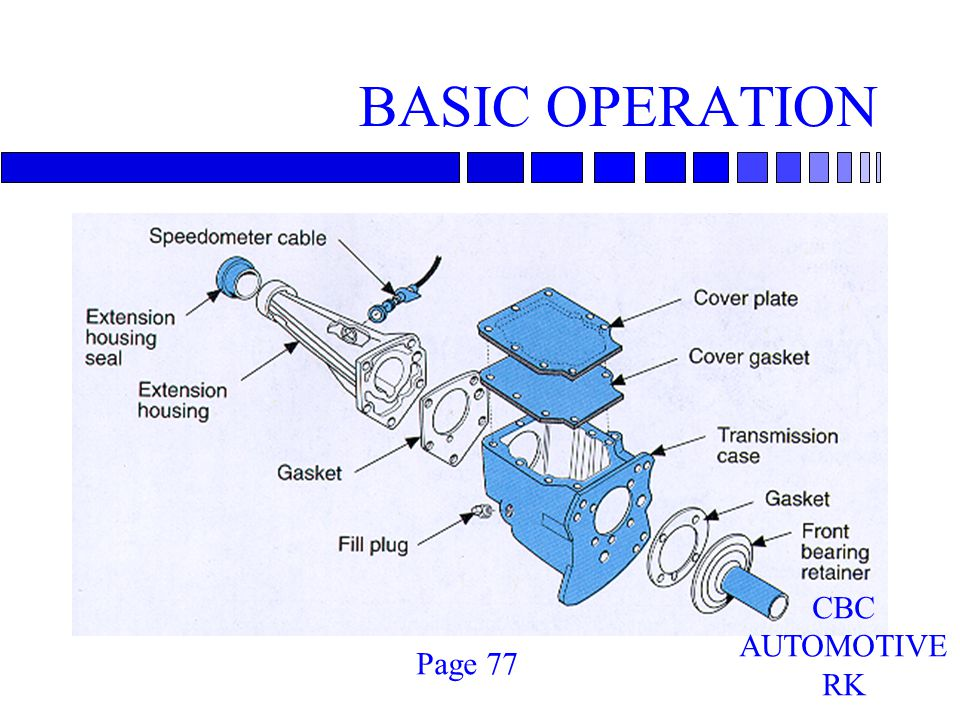 BASIC OPERATION Page 77 CBC AUTOMOTIVE RK
