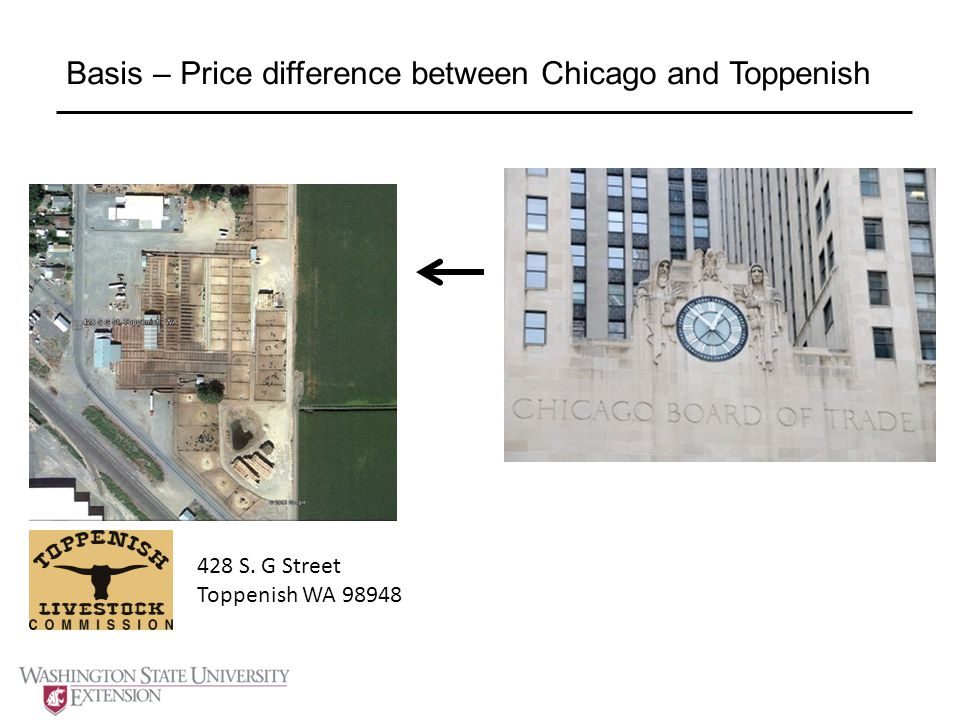 Basis – Price difference between Chicago and Toppenish 428 S. G Street Toppenish WA 98948
