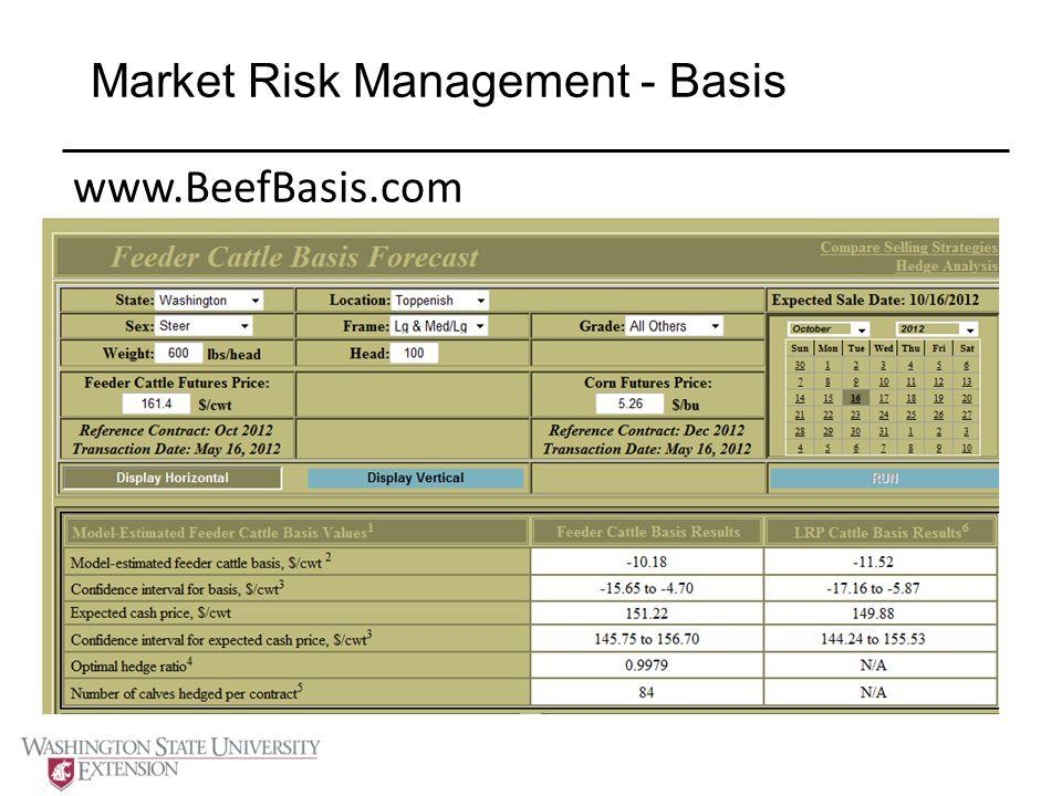 Market Risk Management - Basis www.BeefBasis.com