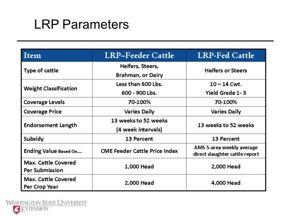 LRP Parameters