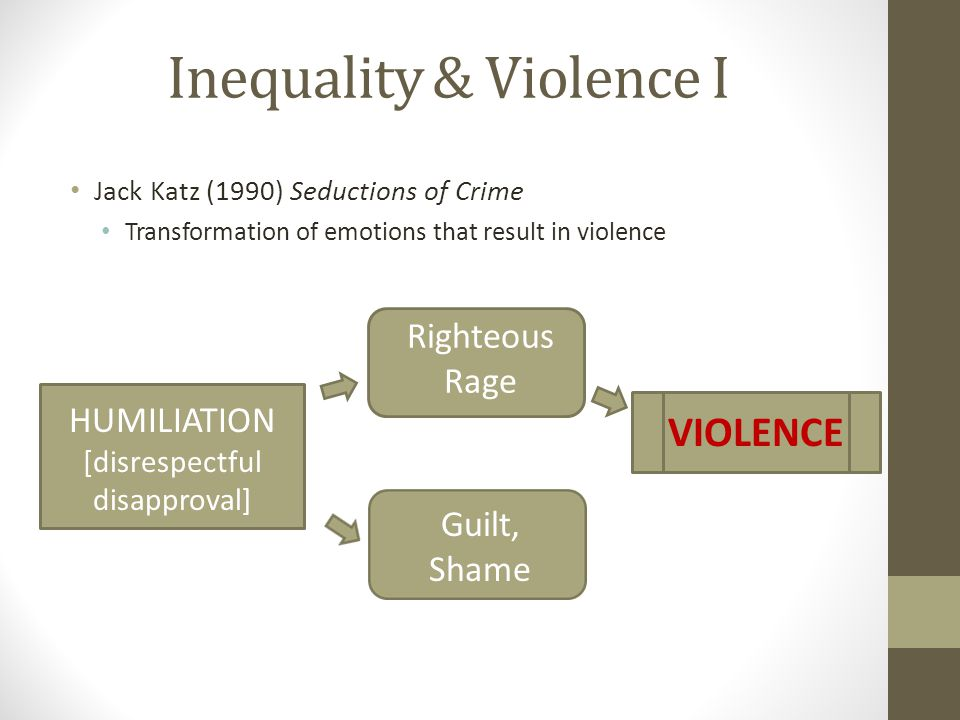 Inequality & Violence I Jack Katz (1990) Seductions of Crime Transformation of emotions that result in violence HUMILIATION [disrespectful disapproval] Righteous Rage Guilt, Shame VIOLENCE
