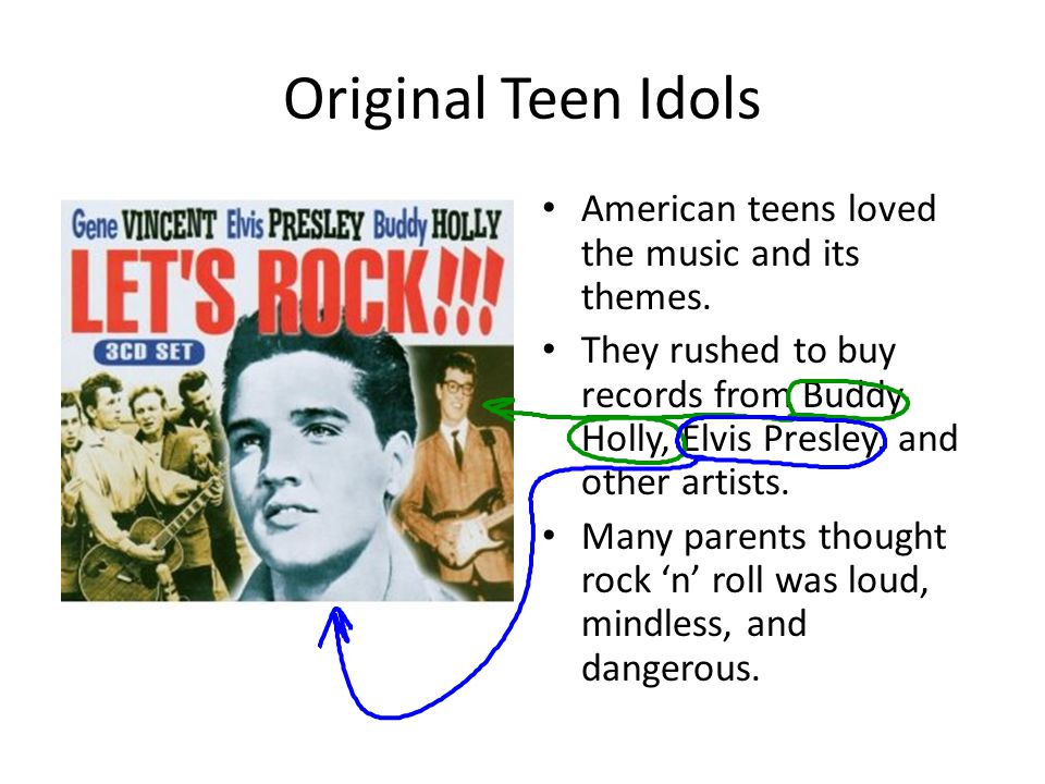 Original Teen Idols American teens loved the music and its themes. They rushed to buy records from Buddy Holly, Elvis Presley, and other artists. Many