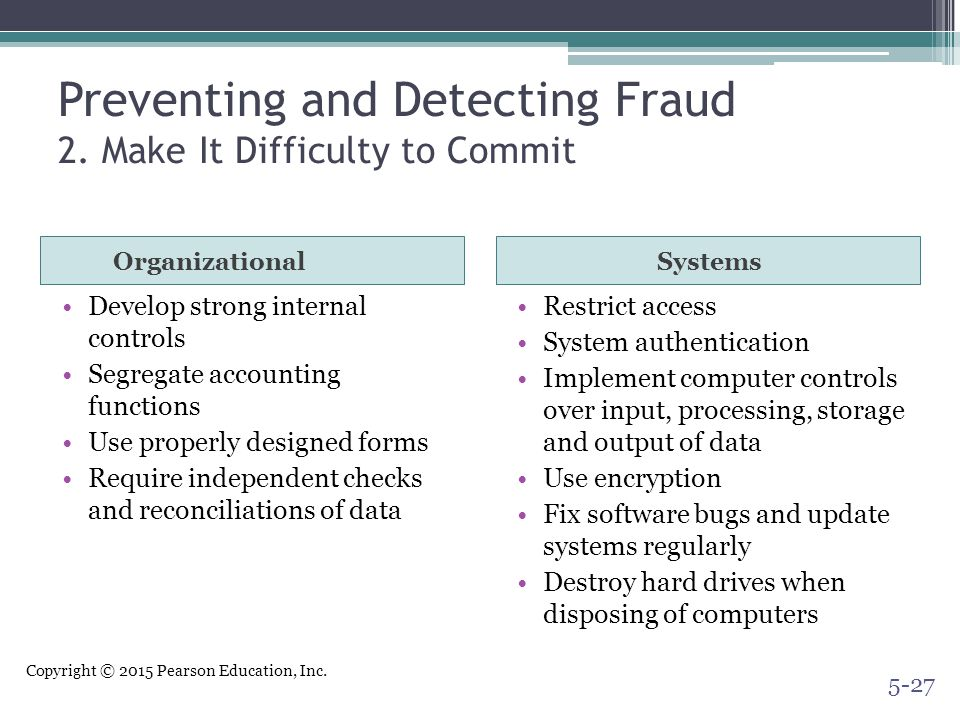 Copyright © 2015 Pearson Education, Inc. Preventing and Detecting Fraud 2.