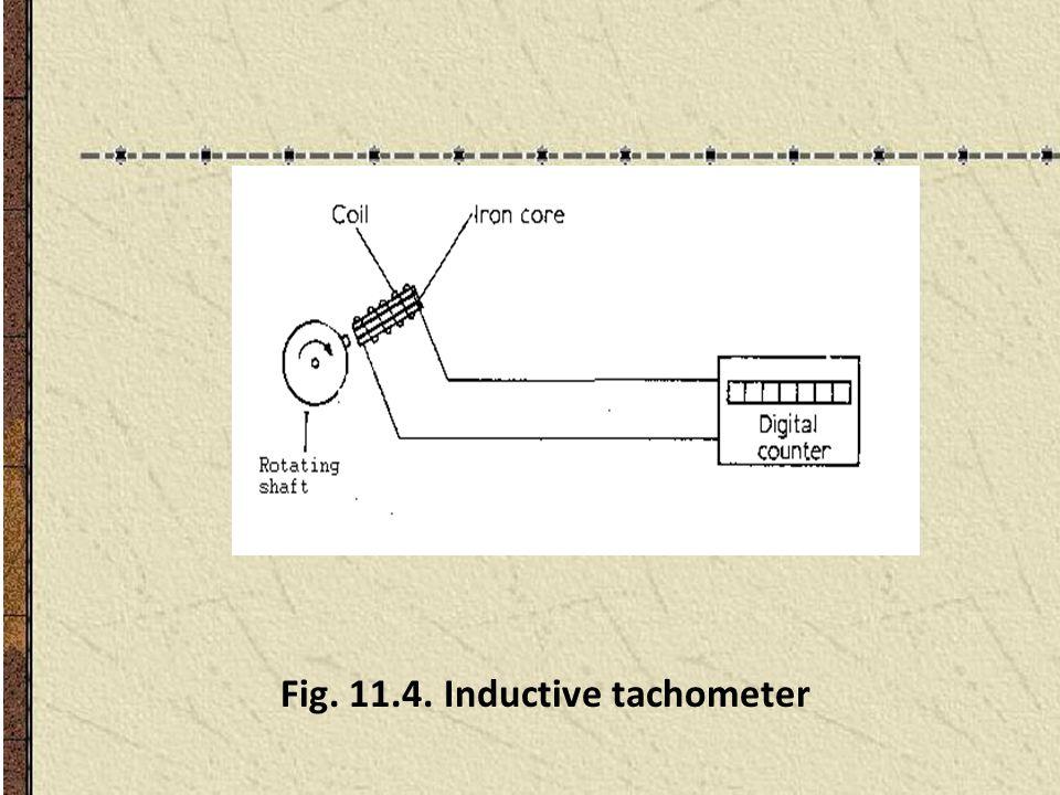 Fig. 11.4. Inductive tachometer