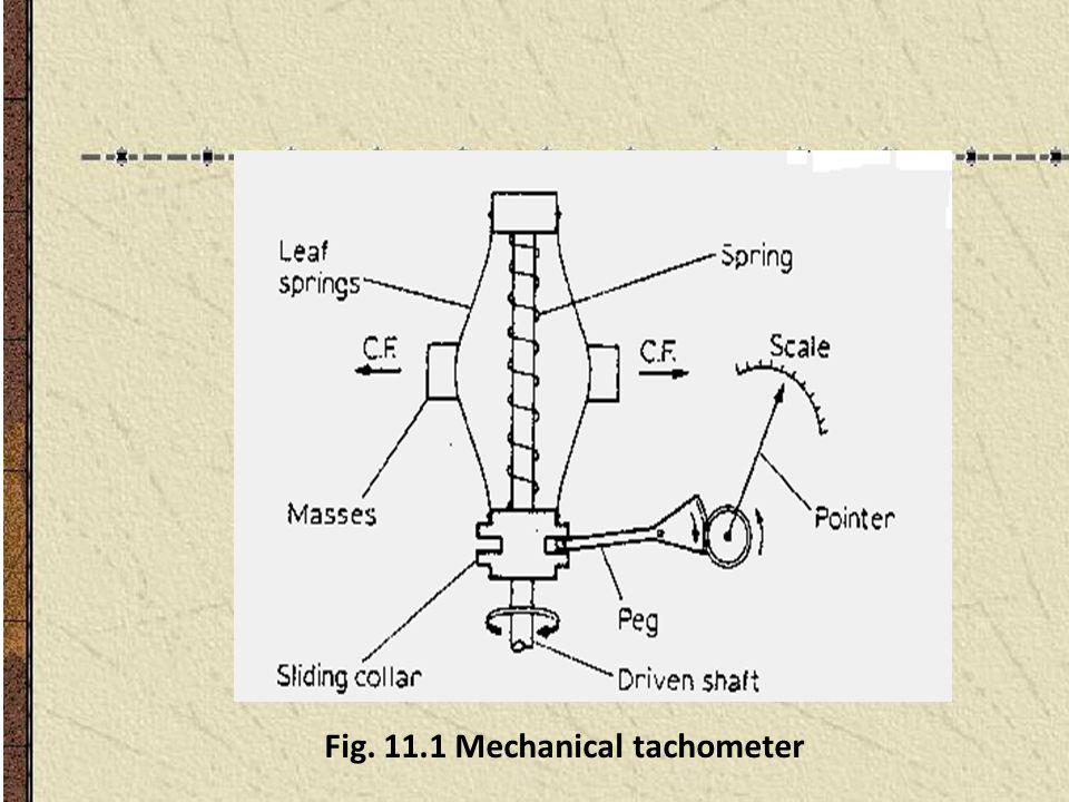 Fig. 11.1 Mechanical tachometer