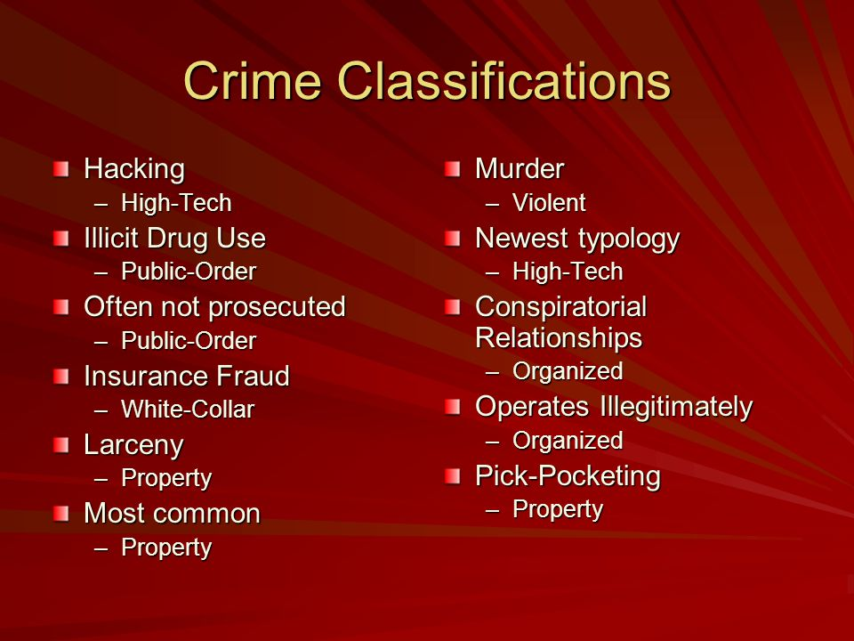 Crime Classifications Hacking –High-Tech Illicit Drug Use –Public-Order Often not prosecuted –Public-Order Insurance Fraud –White-Collar Larceny –Property Most common –Property Murder –Violent Newest typology –High-Tech Conspiratorial Relationships –Organized Operates Illegitimately –OrganizedPick-Pocketing –Property