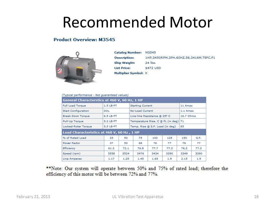 Recommended Motor February 21, 2013UL Vibration Test Apparatus16