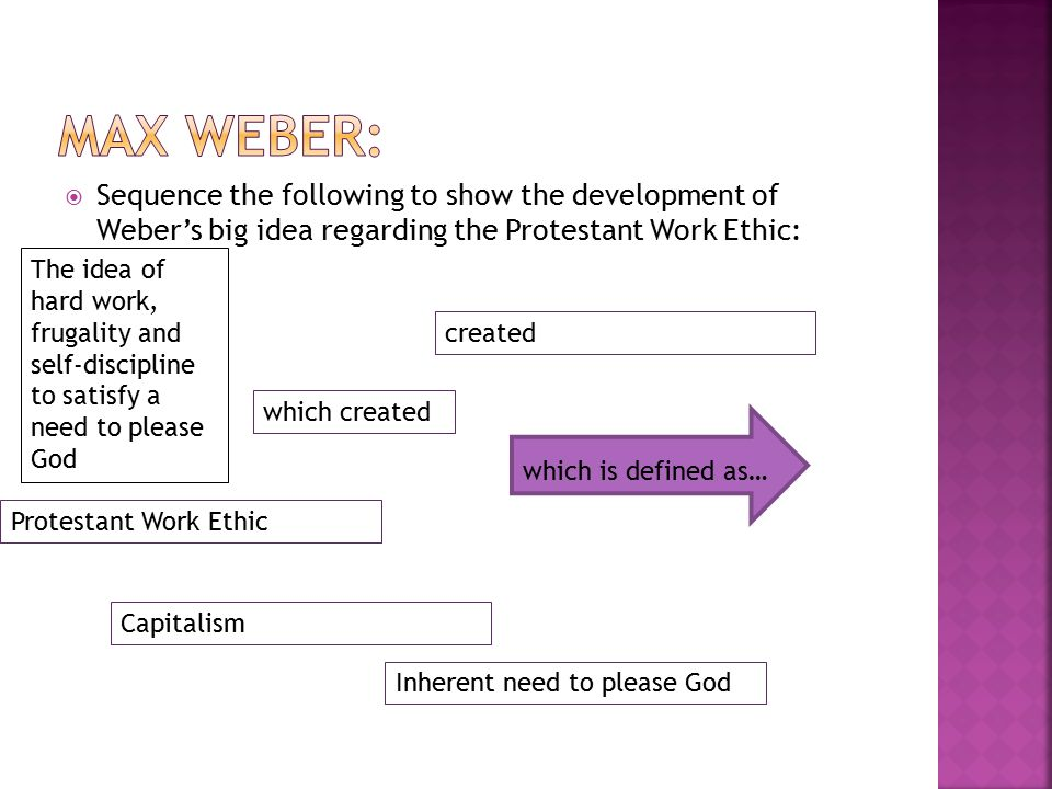  Sequence the following to show the development of Weber's big idea regarding the Protestant Work Ethic: Inherent need to please God created Capitalism which created Protestant Work Ethic which is defined as… The idea of hard work, frugality and self-discipline to satisfy a need to please God