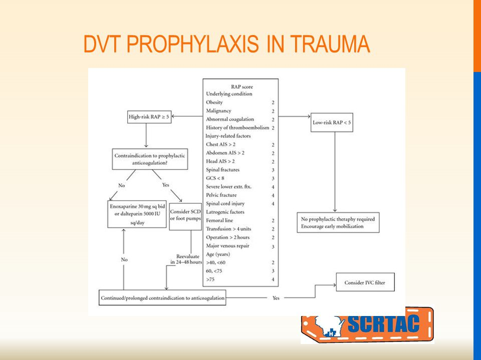 DVT PROPHYLAXIS IN TRAUMA