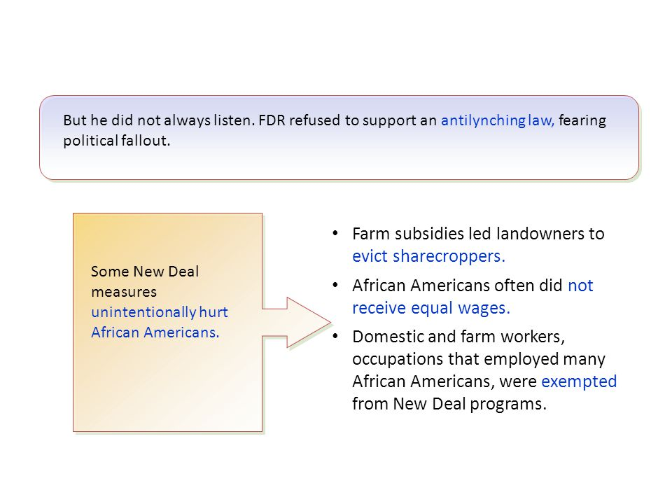 Farm subsidies led landowners to evict sharecroppers.