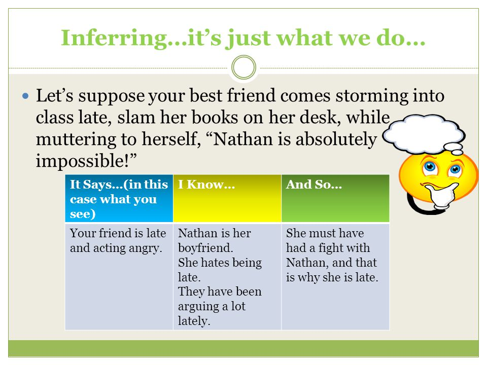 Inferring…it's just what we do… Let's suppose your best friend comes storming into class late, slam her books on her desk, while muttering to herself,